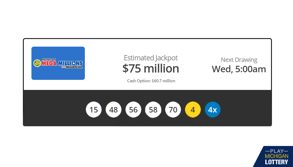 Michigan Lottery results Mega Millions - friday March 03 2020